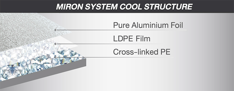 new-miron-sys-cool-structure